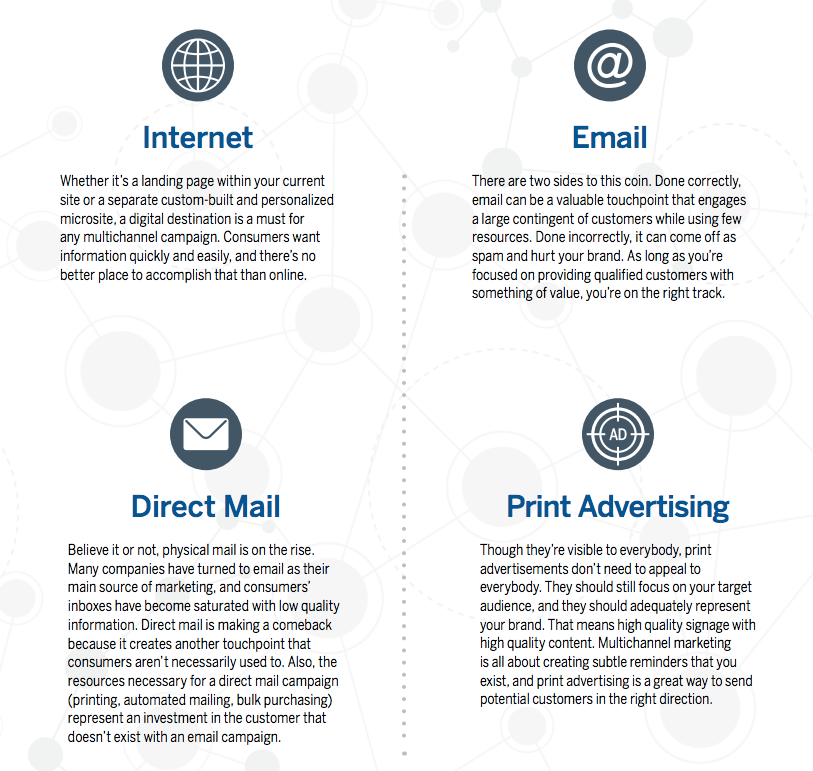 multichannel-examples.png