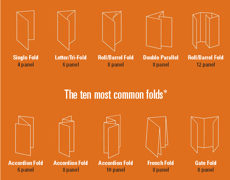 10-common-folds.png